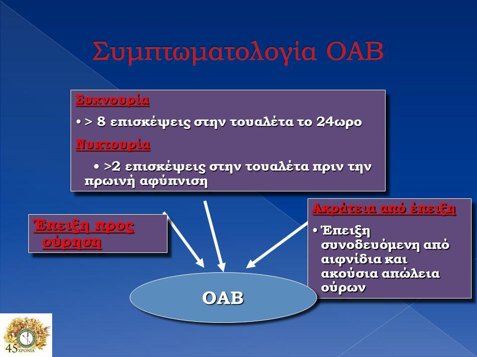 Συμπτωματολογία ΟΑΒ ΟΑΒ Έπειξη προς ούρηση Συχνουρία