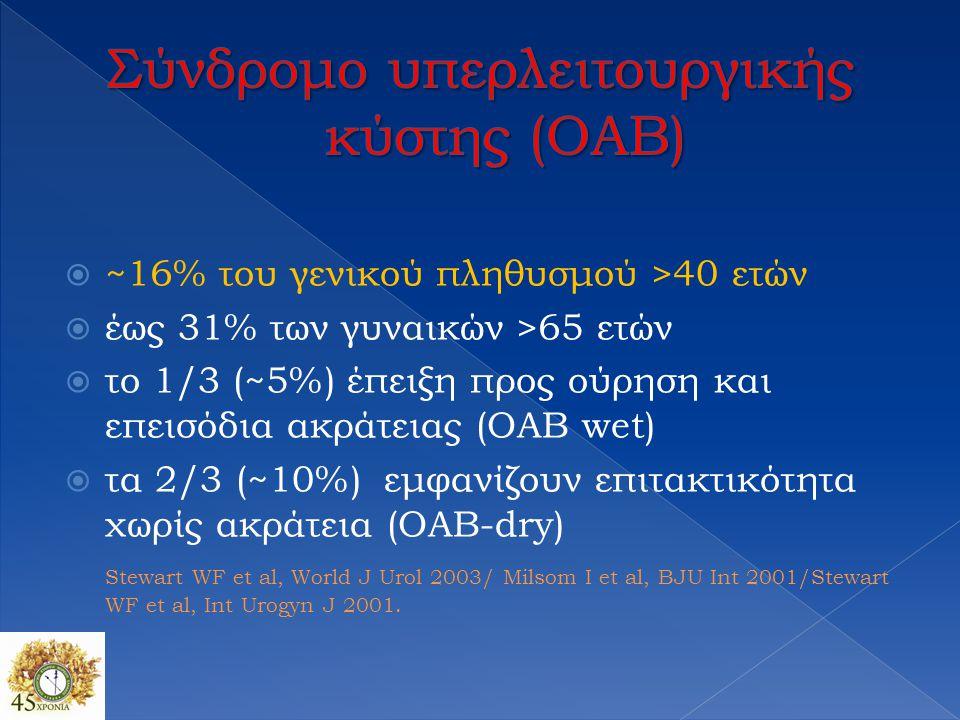 Σύνδρομο υπερλειτουργικής κύστης (ΟΑΒ)