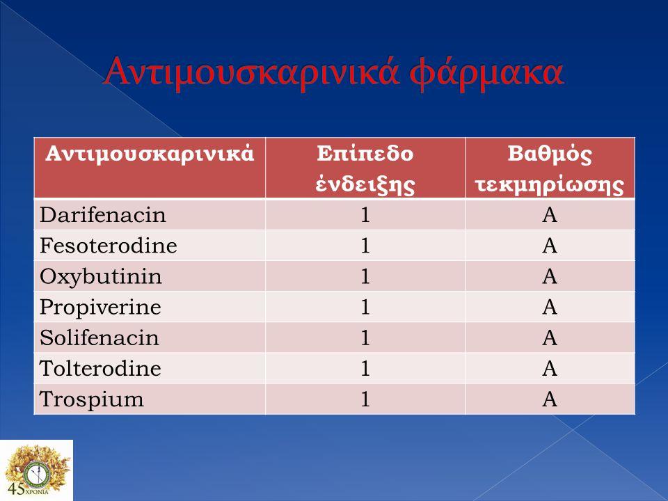 Αντιμουσκαρινικά φάρμακα