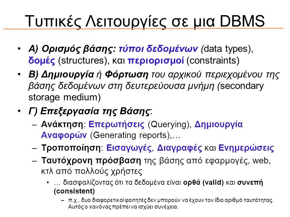 Τυπικές Λειτουργίες σε μια DBMS