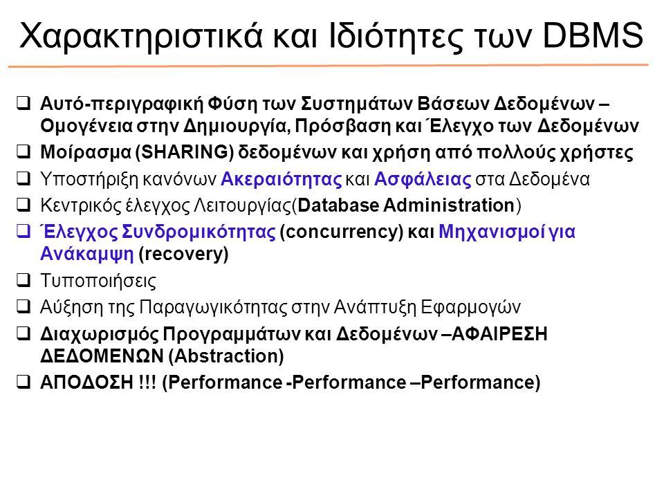 Χαρακτηριστικά και Ιδιότητες των DBMS