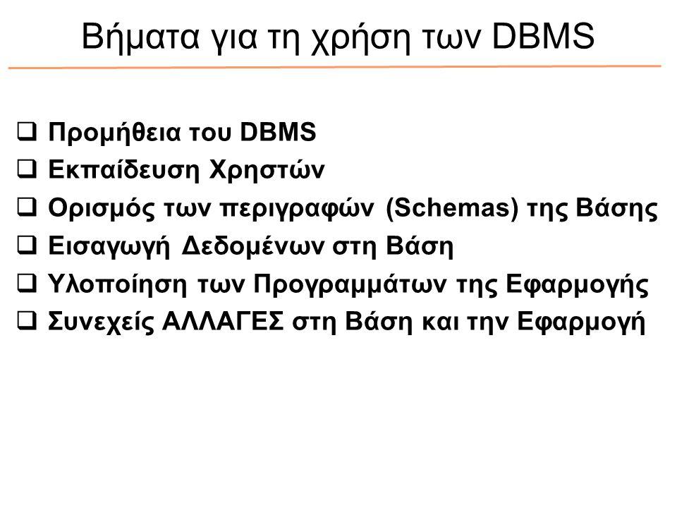 Βήματα για τη χρήση των DBMS