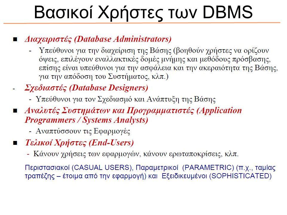 Βασικοί Χρήστες των DBMS
