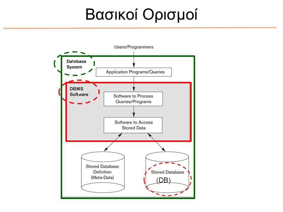 Βασικοί Ορισμοί v v (DB)