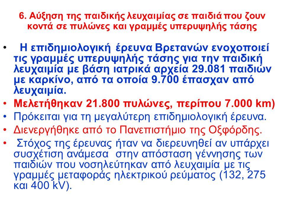 Μελετήθηκαν 21.800 πυλώνες, περίπου 7.000 km)