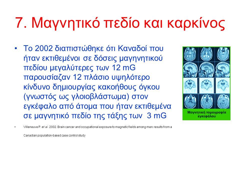 7. Μαγνητικό πεδίο και καρκίνος