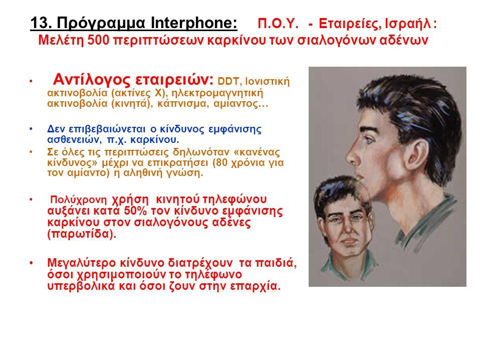13. Πρόγραμμα Interphone: Π. Ο. Υ. -