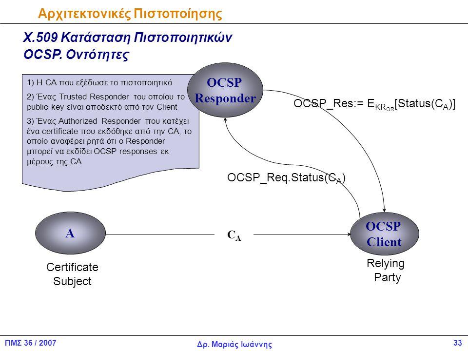 OCSP Responder A OCSP Client