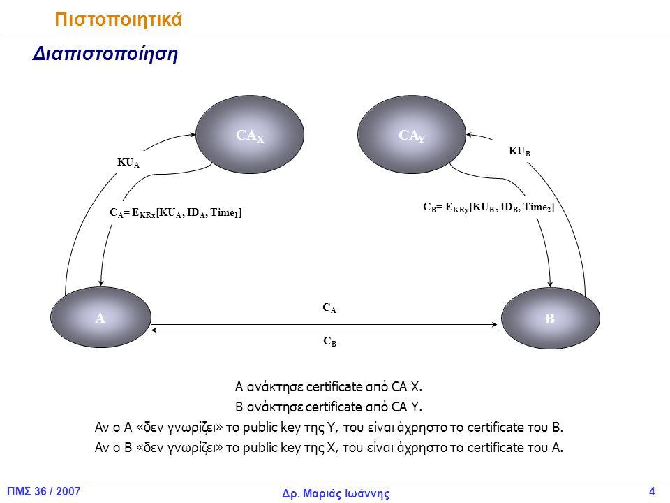 Πιστοποιητικά Διαπιστοποίηση CAX CAY A B