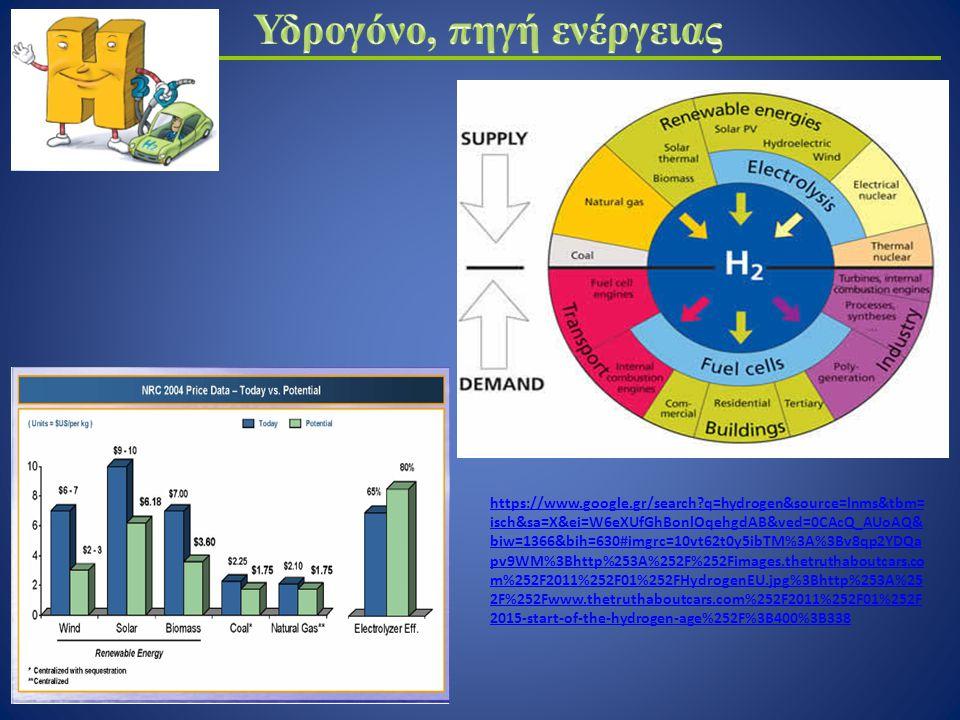 Υδρογόνο, πηγή ενέργειας
