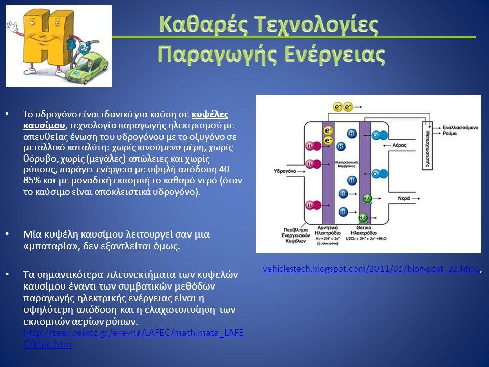 Καθαρές Τεχνολογίες Παραγωγής Ενέργειας