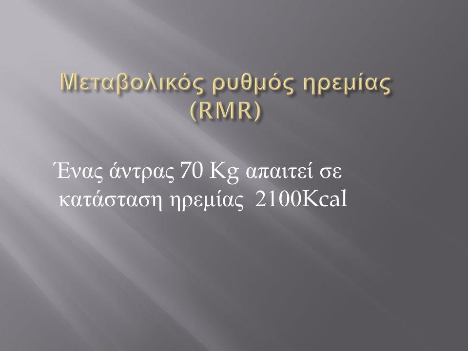 Μεταβολικός ρυθμός ηρεμίας (RMR)