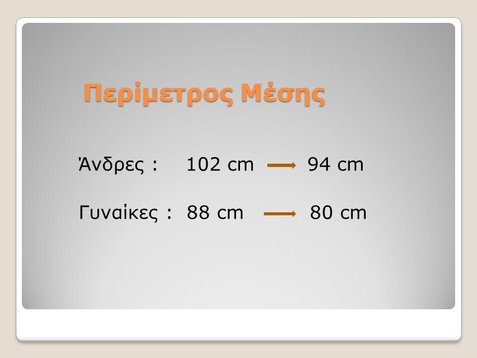 Περίμετρος Μέσης Άνδρες : 102 cm 94 cm Γυναίκες : 88 cm 80 cm