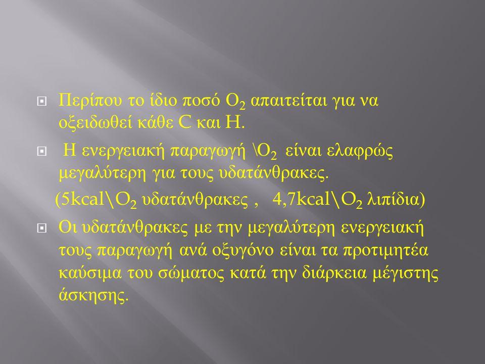 Περίπου το ίδιο ποσό Ο2 απαιτείται για να οξειδωθεί κάθε C και H.