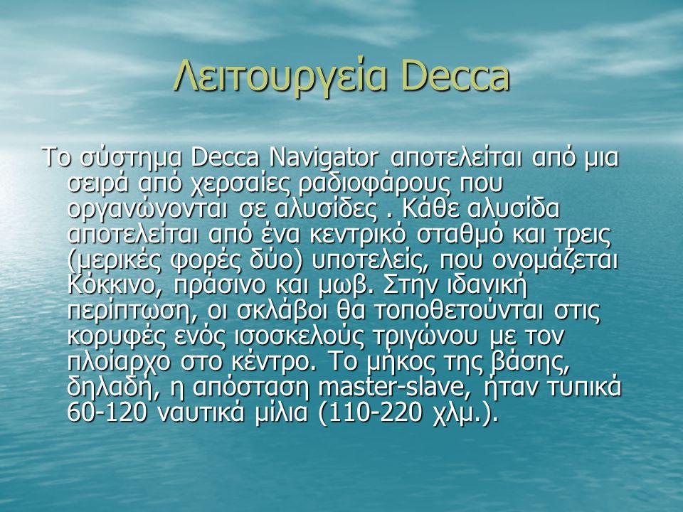 Λειτουργεία Decca
