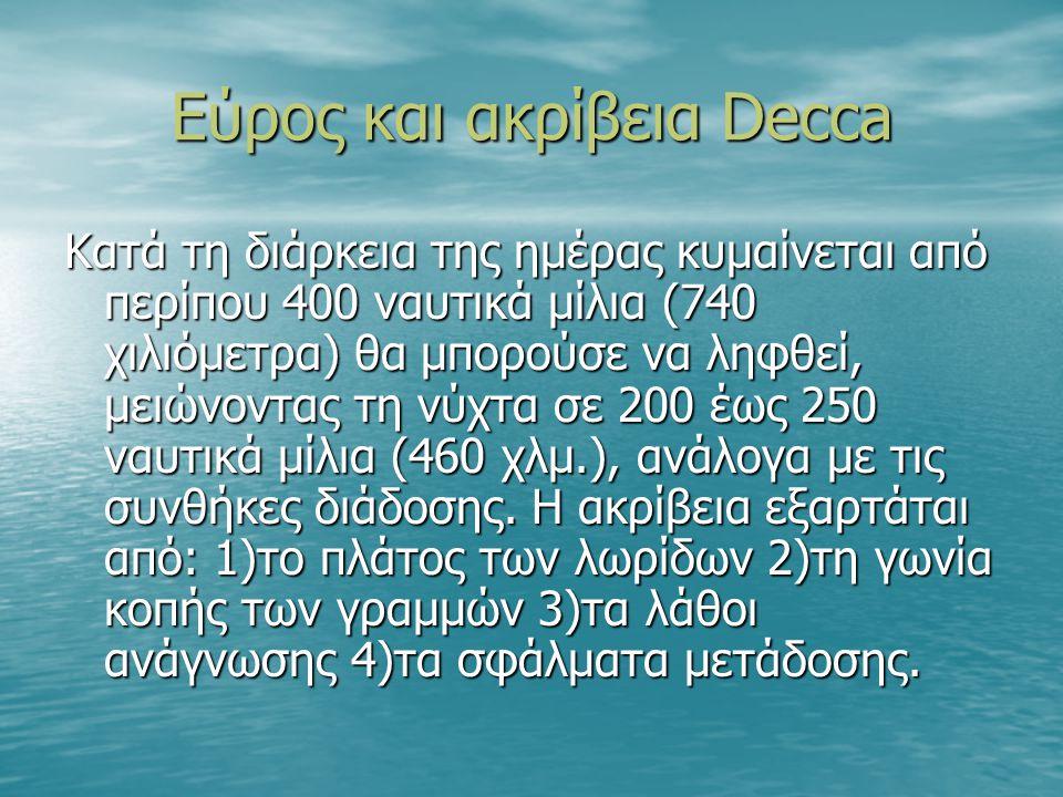 Εύρος και ακρίβεια Decca