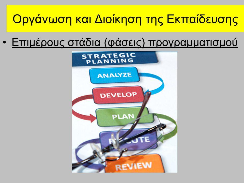 Οργάνωση και Διοίκηση της Εκπαίδευσης