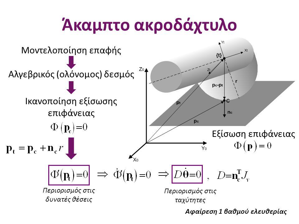 Αλγεβρικός (ολόνομος) δεσμός