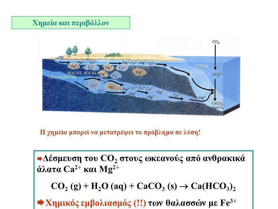 CO2 (g) + H2O (aq) + CaCO3 (s)  Ca(HCO3)2