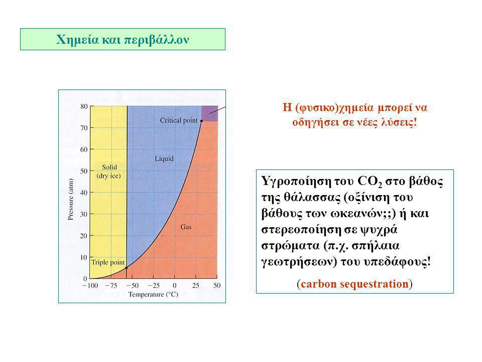 H (φυσικο)χημεία μπορεί να οδηγήσει σε νέες λύσεις!