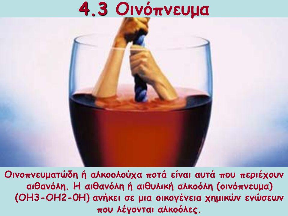 4.3 Οινόπνευμα