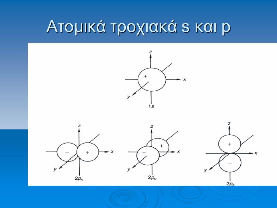 Ατομικά τροχιακά s και p