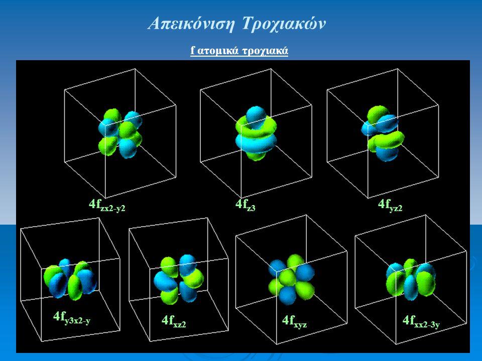 Απεικόνιση Τροχιακών 4fzx2-y2 4fz3 4fyz2 4fy3x2-y 4fxz2 4fxyz 4fxx2-3y