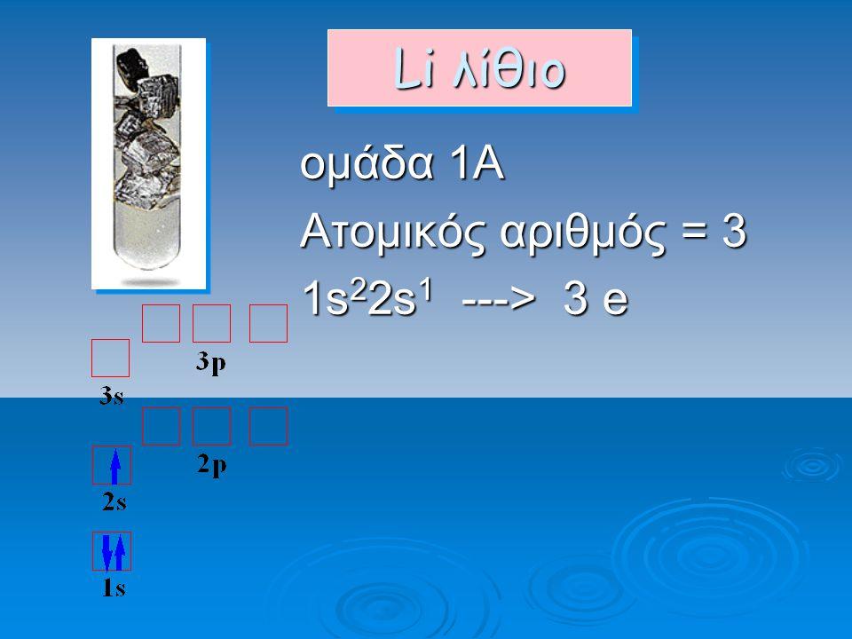 Li λίθιο ομάδα 1A Ατομικός αριθμός = 3 1s22s1 ---> 3 e