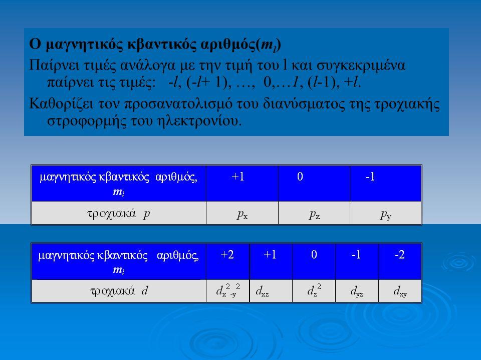 Ο μαγνητικός κβαντικός αριθμός(ml)