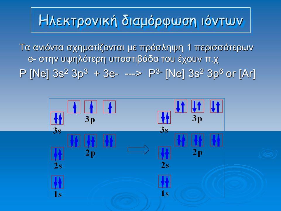 Ηλεκτρονική διαμόρφωση ιόντων