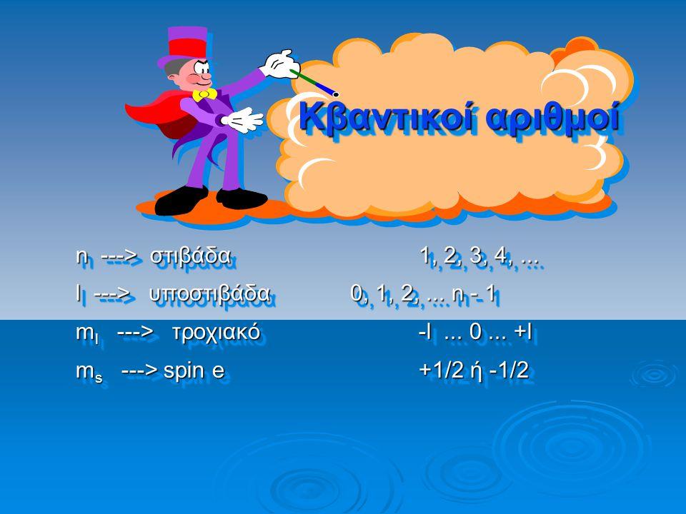 Κβαντικοί αριθμοί n ---> στιβάδα 1, 2, 3, 4, ...