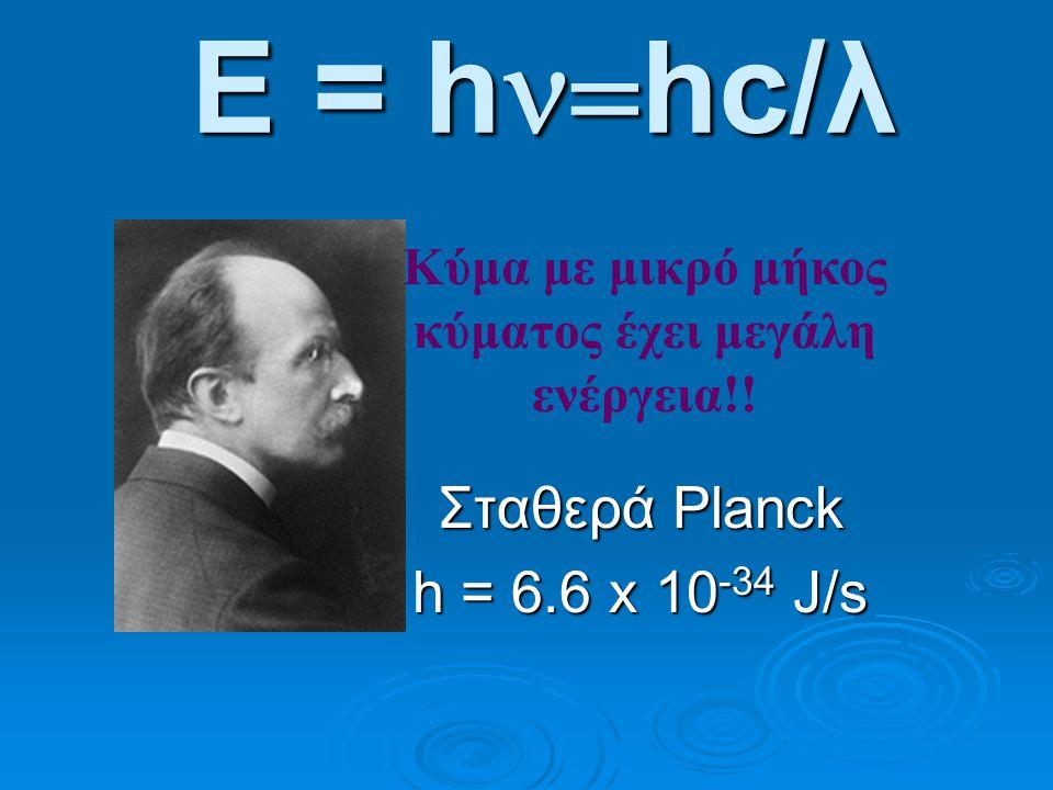 Εξίσωση του Planck E = hn=hc/λ