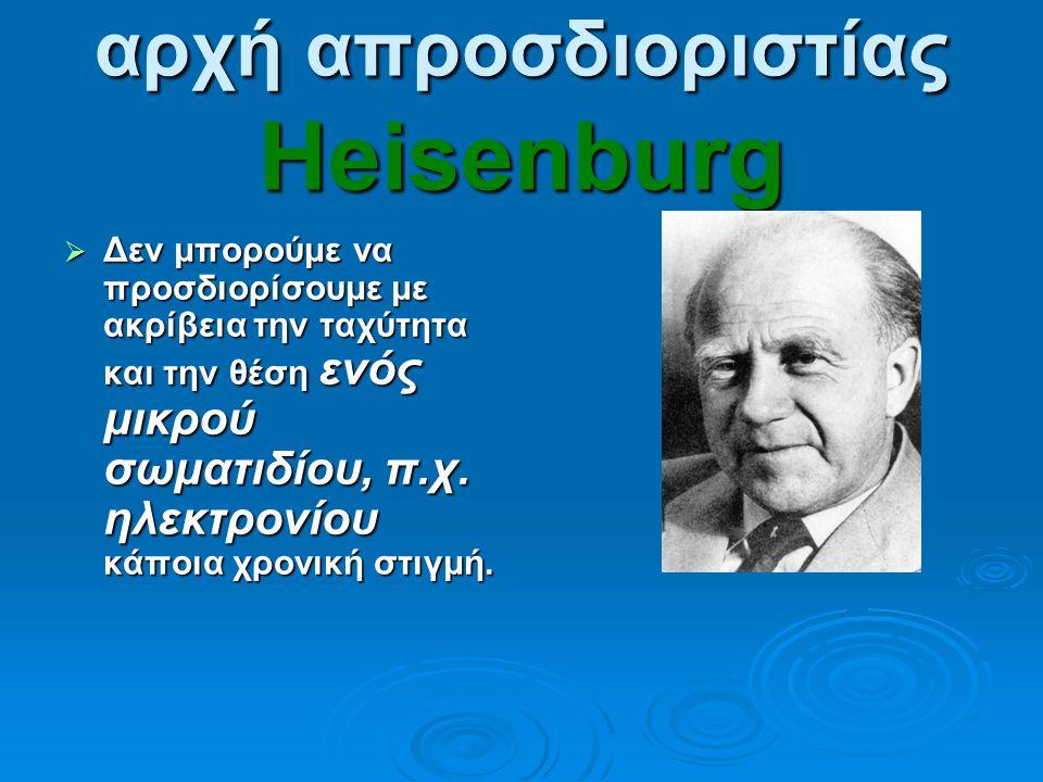 αρχή απροσδιοριστίας Heisenburg