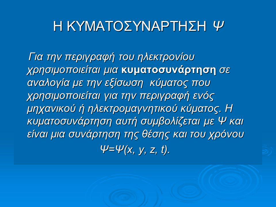 Η ΚΥΜΑΤΟΣΥΝΑΡΤΗΣΗ Ψ