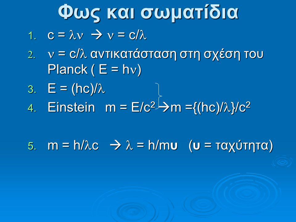 Φως και σωματίδια c = ln  n = c/l