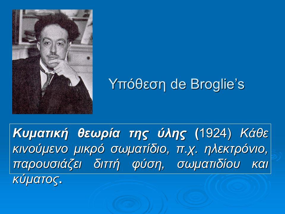 Υπόθεση de Broglie's Kυματική θεωρία της ύλης (1924) Κάθε κινούμενο μικρό σωματίδιο, π.χ.