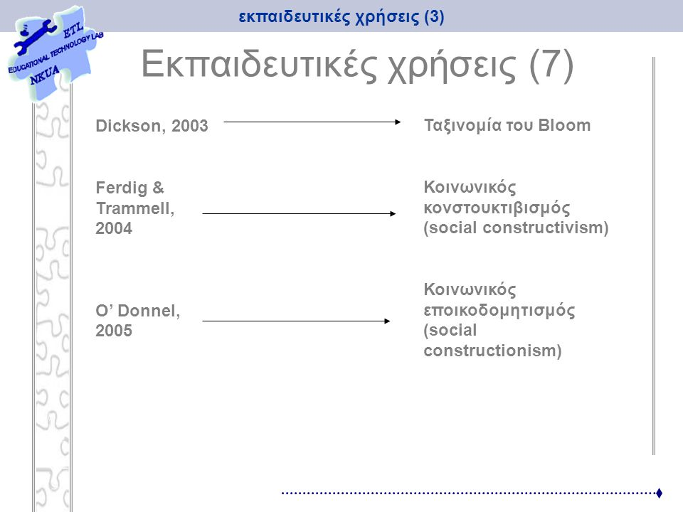 εκπαιδευτικές χρήσεις (3)