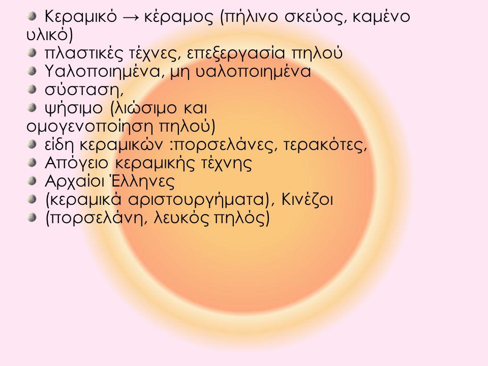 Κεραμικό → κέραμος (πήλινο σκεύος, καμένο