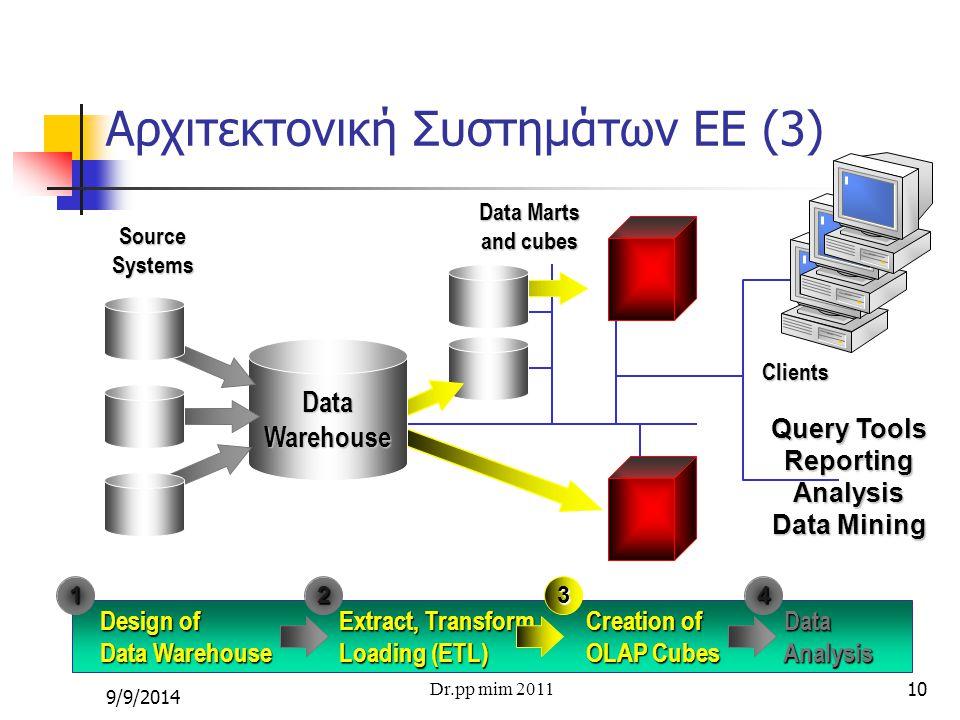 Αρχιτεκτονική Συστημάτων ΕΕ (3)