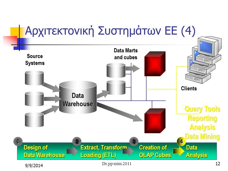 Αρχιτεκτονική Συστημάτων ΕΕ (4)