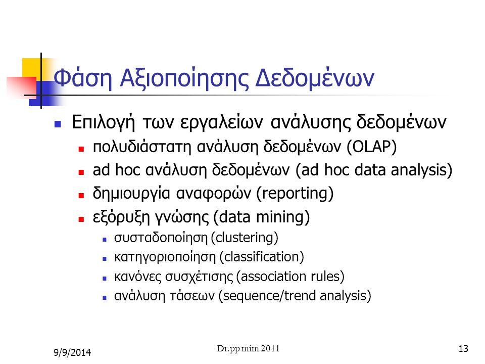 Φάση Αξιοποίησης Δεδομένων