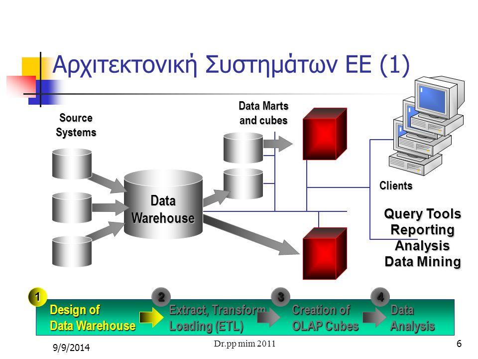 Αρχιτεκτονική Συστημάτων ΕΕ (1)