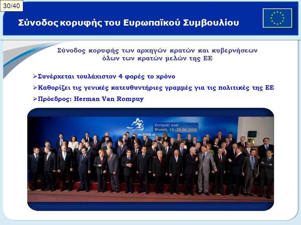 Σύνοδος κορυφής του Ευρωπαϊκού Συμβουλίου