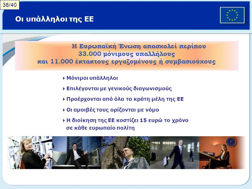 Οι υπάλληλοι της ΕΕ Η Ευρωπαϊκή Ένωση απασχολεί περίπου