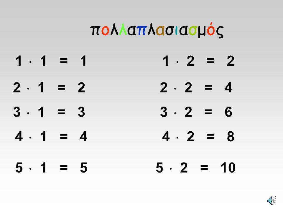πολλαπλασιασμός 1  1 = 1 1  2 = 2 2  1 = 2 2  2 = 4 3  1 = 3 3 