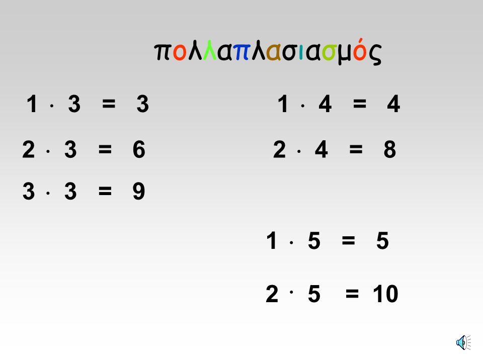 πολλαπλασιασμός 1  3 = 3 1  4 = 4 2  3 = 6 2  4 = 8 3  3 = 9 1 