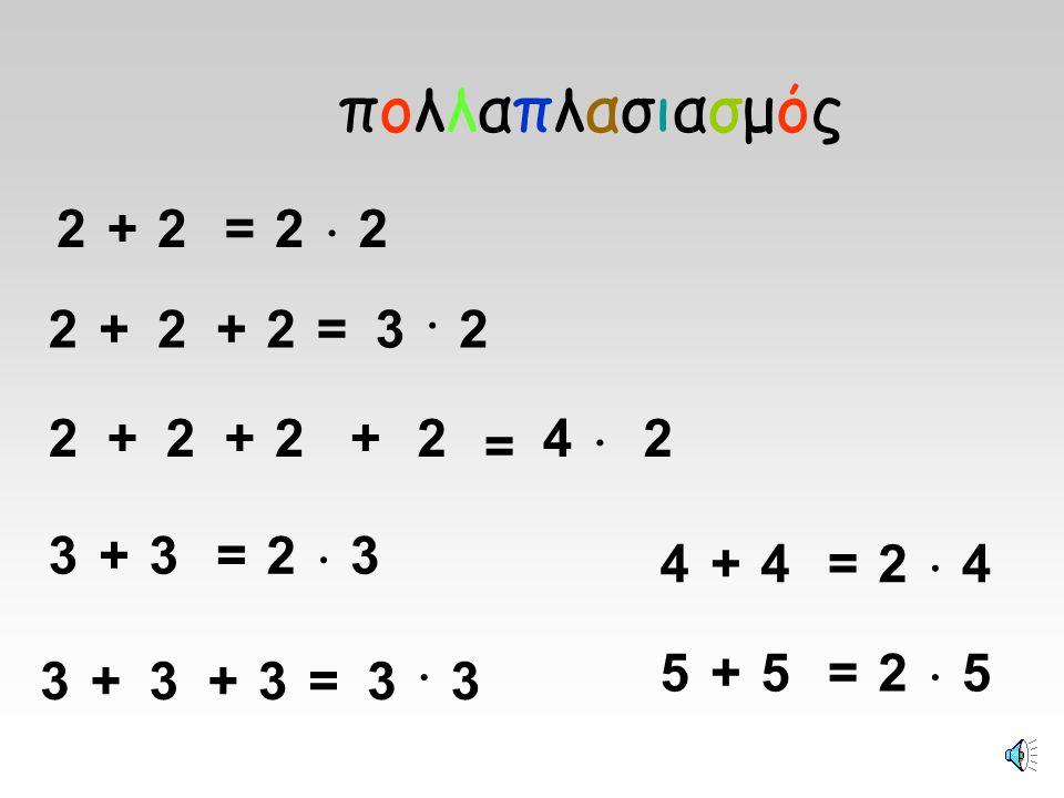 πολλαπλασιασμός 2 + 2 = 2  2  2 + 2 + 2 = 3 2 2 + 2 + 2 + 2 4  2 =