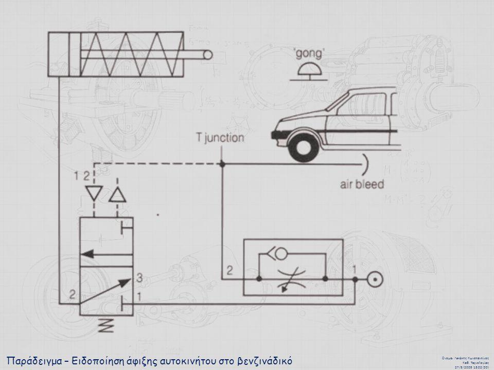 Παράδειγμα – Ειδοποίηση άφιξης αυτοκινήτου στο βενζινάδικό