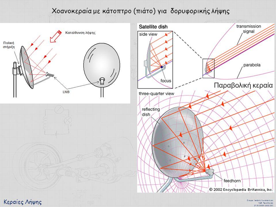 Χοανοκεραία με κάτοπτρο (πιάτο) για δορυφορικής λήψης