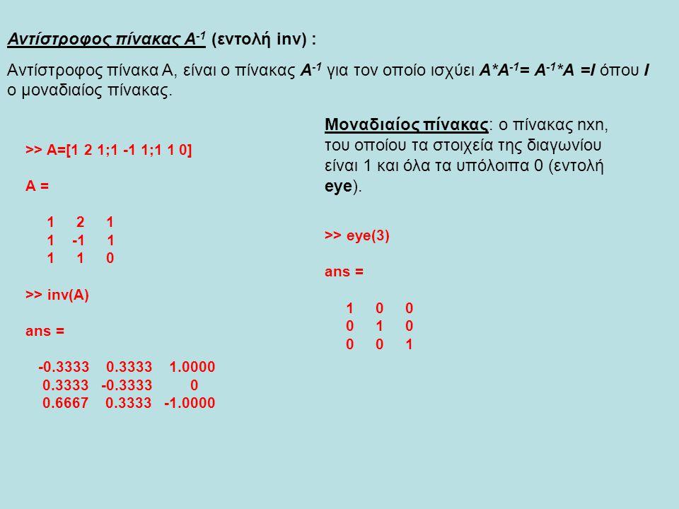 Αντίστροφος πίνακας Α-1 (εντολή inv) :